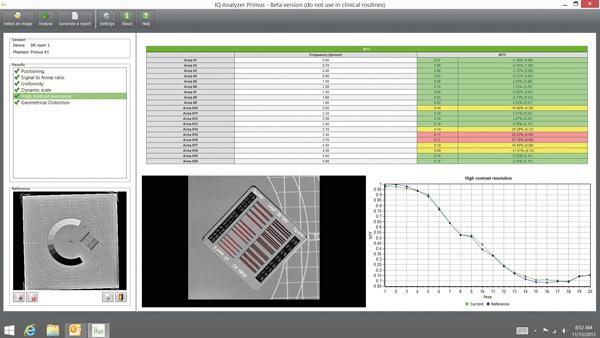 IBA Dosimetry – IQ Analyzer Primus