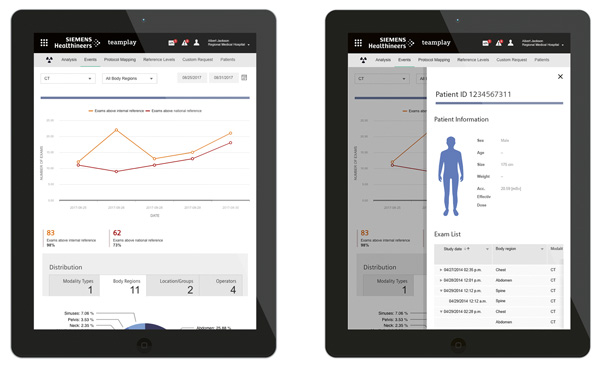 Siemens Healthineers | teamplay performance management application