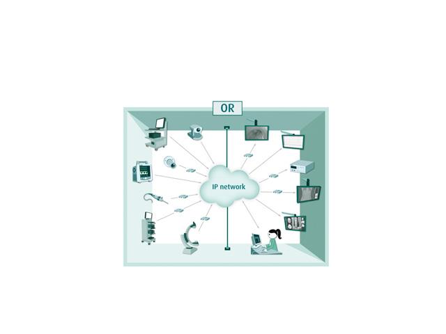 Integrierte Video-Technologie für den digitalen OP