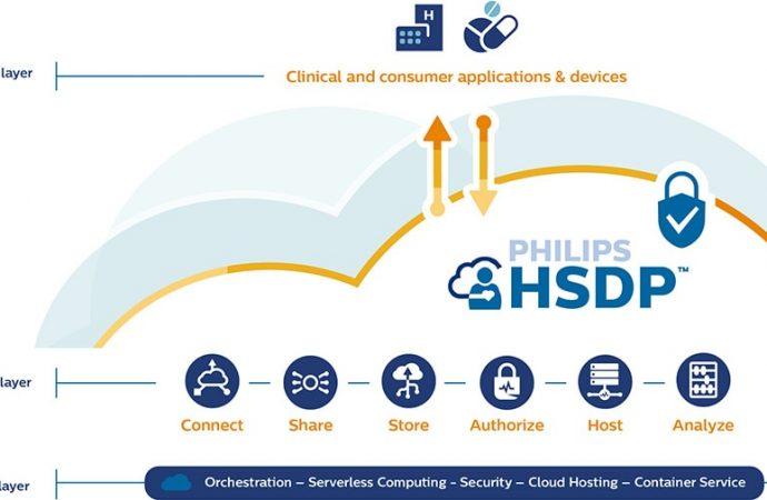 Philips und Cognizant kooperieren bei digitalen Gesundheitslösungen