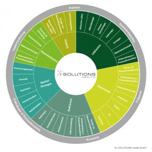 i-SOLUTIONS Health auf der DMEA 2021 – 100 Prozent digital