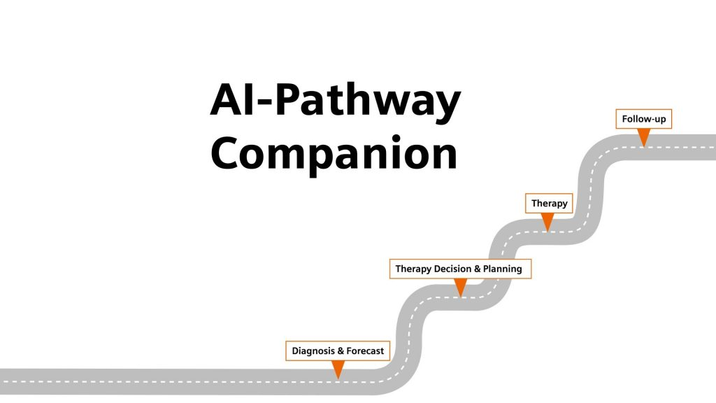 News - siemens-healthineers_artificial-intelligence_ai-pathway-companion_video-061286558.jpg