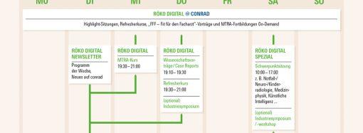 Neue (digitale) Einsichten mit RÖKO DIGITAL